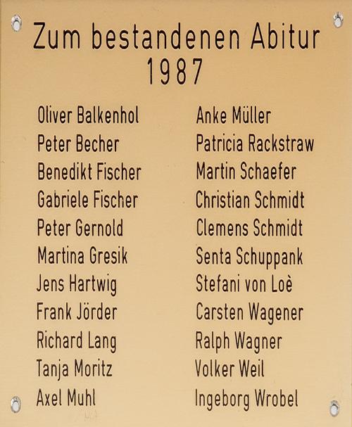 Jahrgang 1987