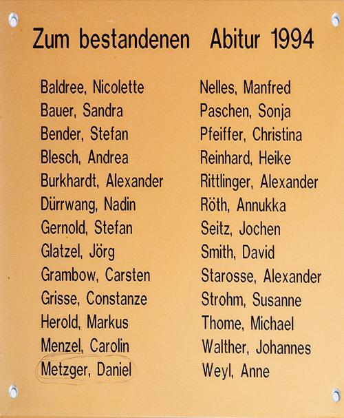 Jahrgang 1994