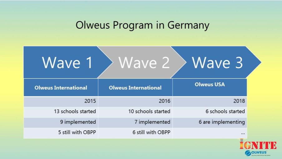 olweus-program-1-hsg