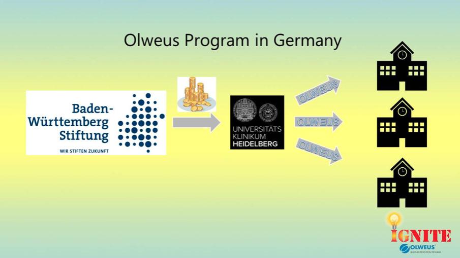 olweus-program-hsg